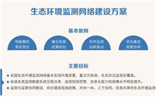 北京:体制机制,改善生态环境的保护