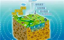"""上海:建海绵型绿地2020年将完成""""海绵城市""""体系"""