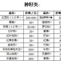 九江红枫种子,江西红枫种子,江西种子